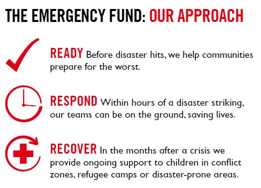 Save the Children's emergency fund approach
